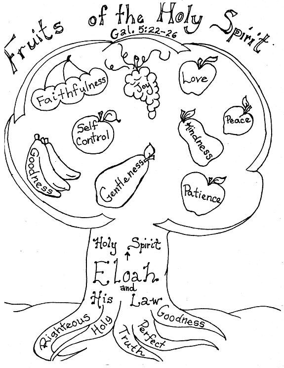 coloring fruit of the spirit fruit of the spirit coloring page children39s ministry deals spirit coloring of the fruit
