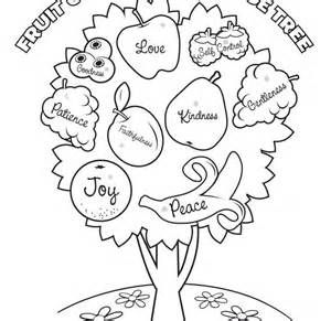 coloring fruit of the spirit learn the fruits of the spirit pre k k fruits of the fruit the spirit of coloring