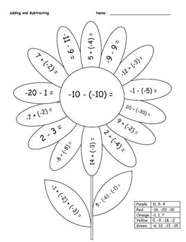 coloring pages 7th grade coloring pages for 7th graders skoleaktiviteter grade 7th coloring pages