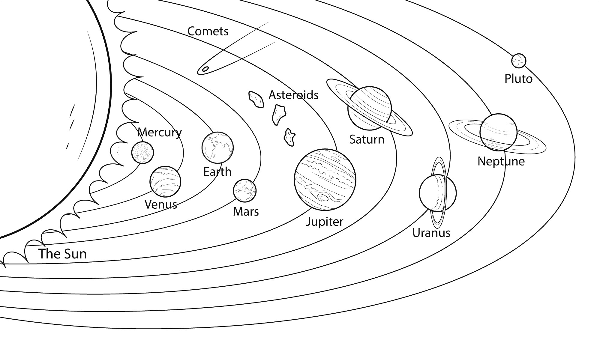 coloring planets of the solar system color the solar system of solar planets the system coloring