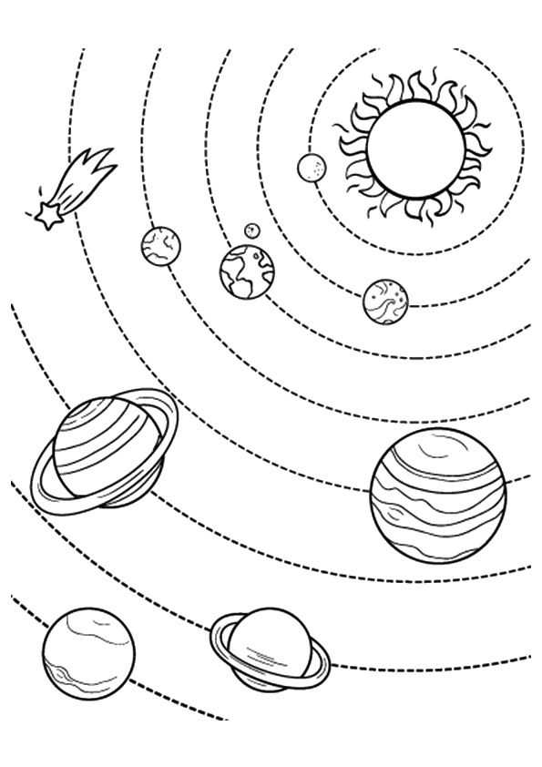 coloring planets of the solar system printable solar system coloring pages for kids cool2bkids coloring system planets the of solar