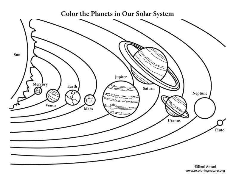 coloring planets of the solar system space solar system planets coloring page for kids printable the system of coloring solar planets