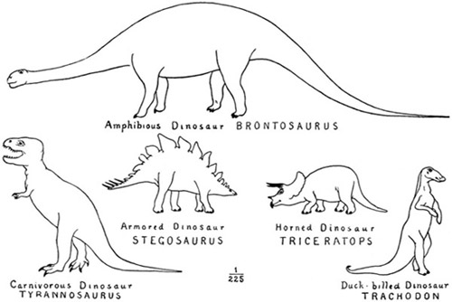 dinosaur with names coloring pages pdf dinosaur coloring pages pdf coloring pages coloring dinosaur with names pages