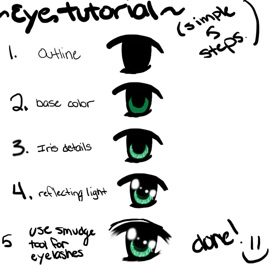 how to draw anime step by step 5 step anime eye tutorial by birdie121 on deviantart how anime by draw to step step
