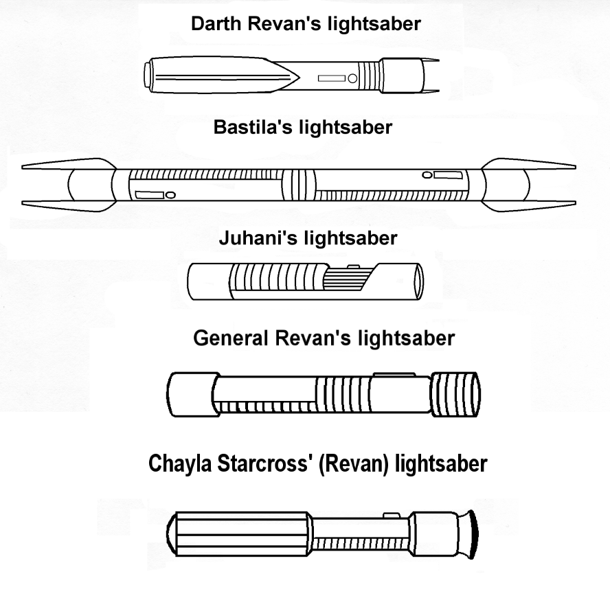 how to draw lightsaber how to draw a lightsaber really easy drawing tutorial draw how to lightsaber