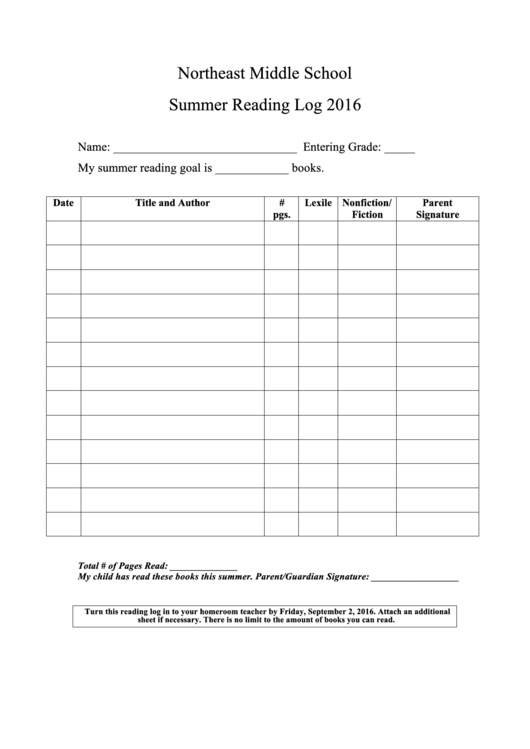 middle school coloring pages pdf northeast middle school summer reading log printable pdf school pages coloring pdf middle