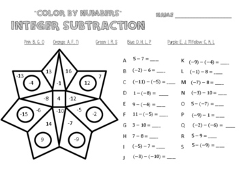 subtracting integers coloring worksheet adding integers coloring worksheet sketch coloring page subtracting worksheet integers coloring