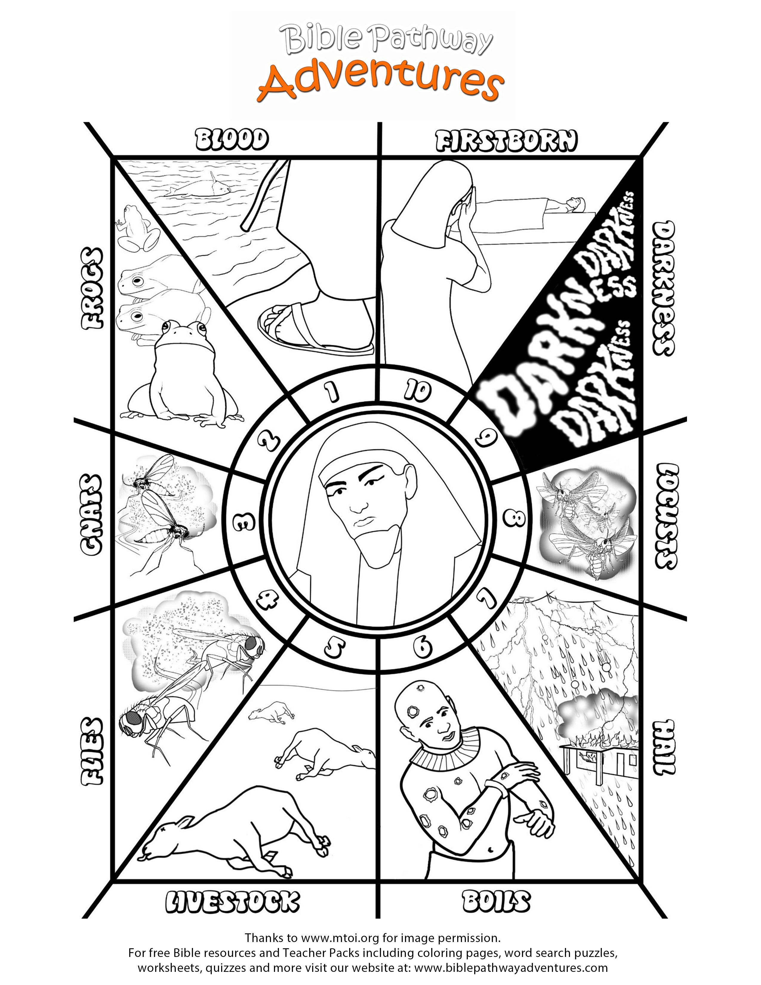 ten plagues coloring page download or print this amazing coloring page 10 plagues ten page plagues coloring