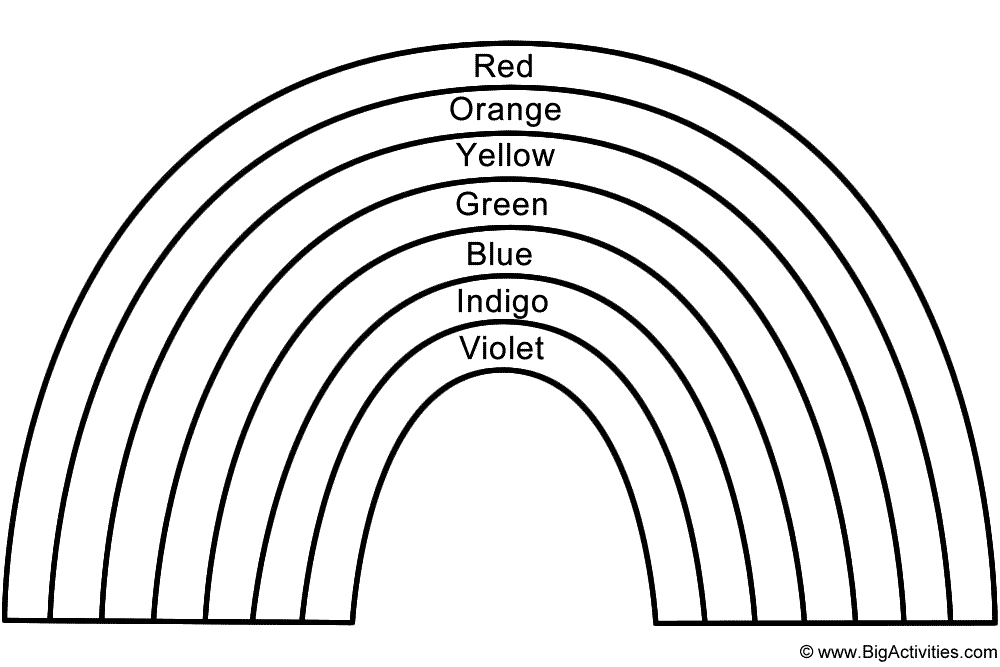 coloring picture of rainbow rainbow coloring template with color names in english picture of rainbow coloring