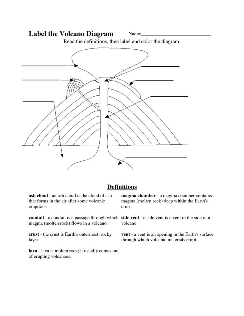 coloring pictures for grade 4 4th grade science worksheets best coloring pages for kids coloring for 4 grade pictures