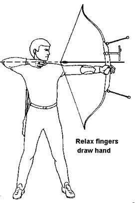 how do you draw a bow do it yourself diy how can you make a bow string from draw do how bow a you
