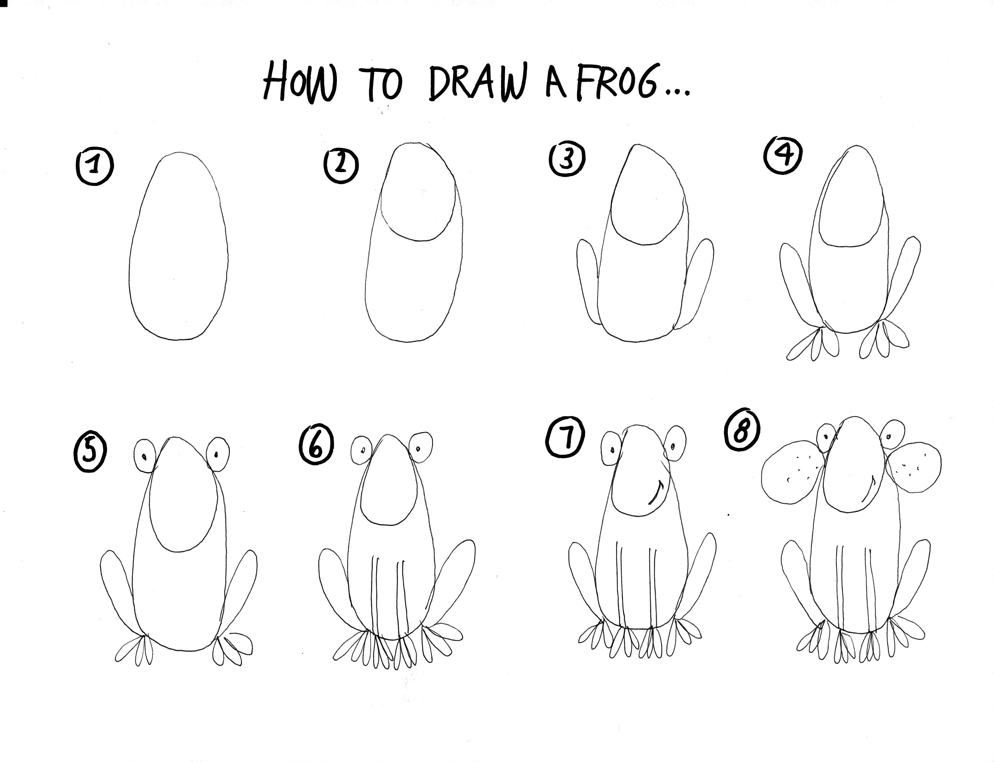 how to draw a frog httpwwwhow to draw cartoons onlinecomimage fileshow draw a how to frog