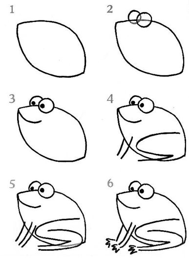 how to draw a frog realistic frog drawing lesson frog drawing drawing how draw to frog a