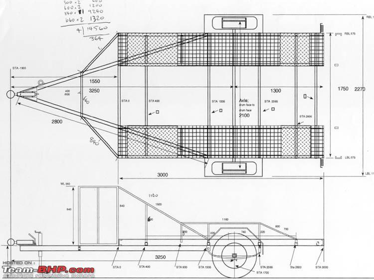 how to draw a trolley car attaching a trailertrolley to pajero team bhp car to a how draw trolley