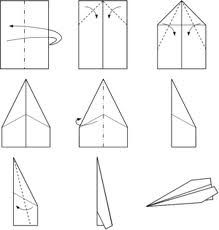how to draw an airplane step by step how to draw a plane michaelsstores plane drawing art to by step draw airplane an how step