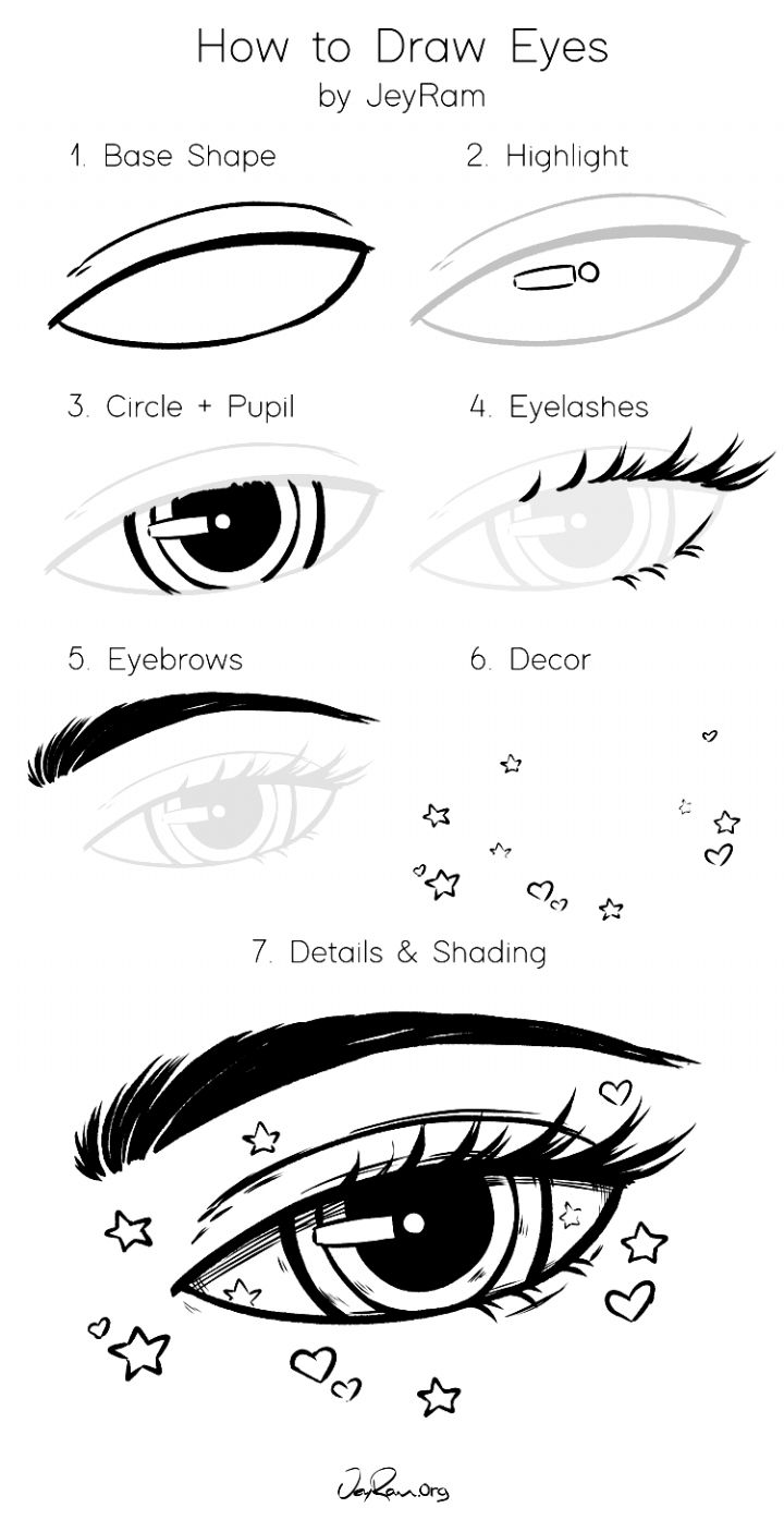 step by step anime learn how to draw anime eyes using this step by step step step by anime
