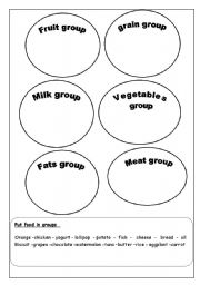 5 food groups coloring pages 12 best images of five basic food groups worksheets 5 groups food coloring pages