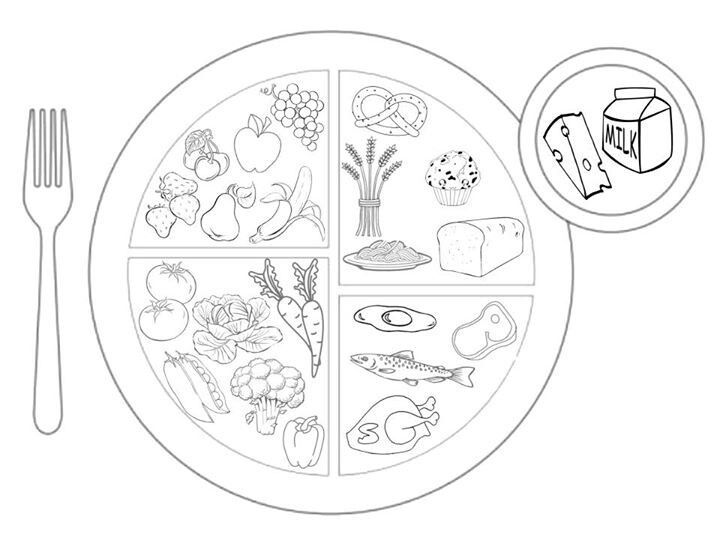 5 food groups coloring pages nutrition food group coloring pages myplate by amanda39s groups 5 coloring pages food