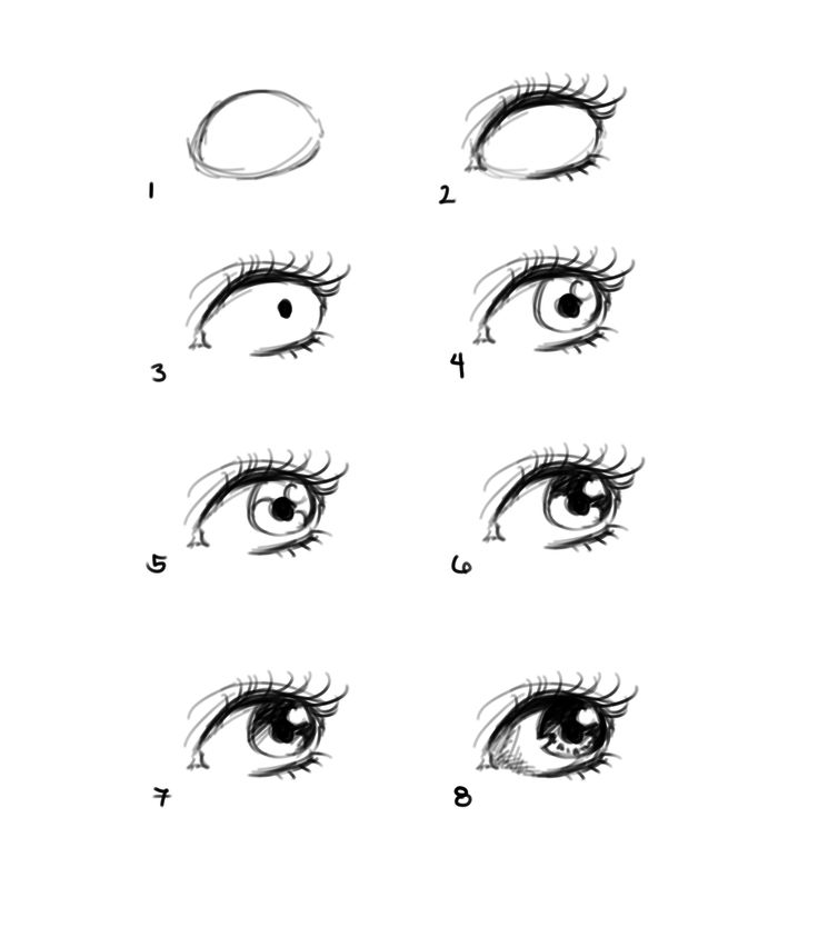 anime drawings step by step how to draw anime eyes step by step for beginners step by anime drawings step