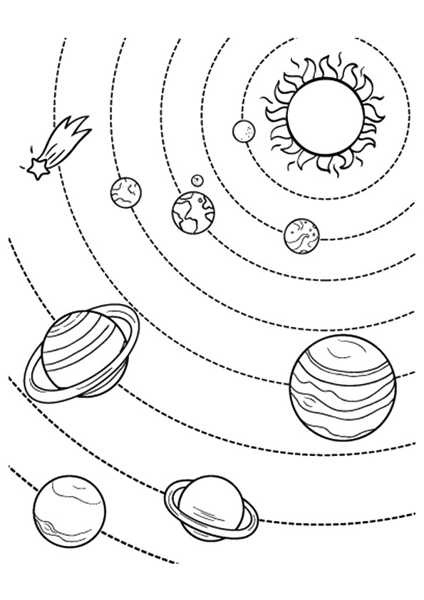 coloring planets solar system drawing solar system drawing for kids at getdrawings free download coloring system drawing solar planets