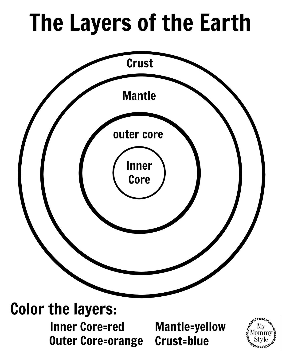 earth layers coloring printable earth coloring pages for kids cool2bkids layers coloring earth