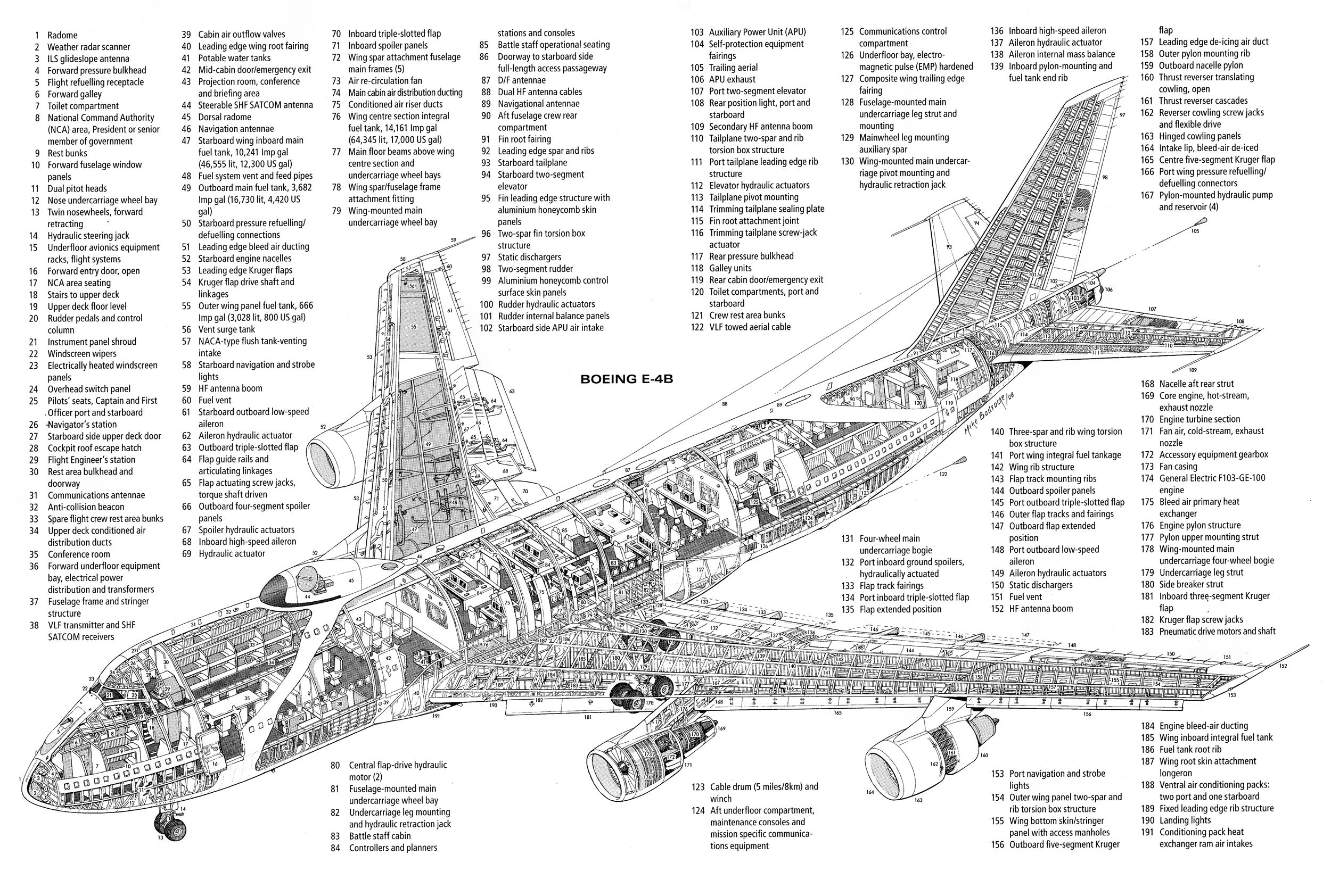 how to draw a air force plane plane outline drawing at getdrawings free download force to how draw plane a air