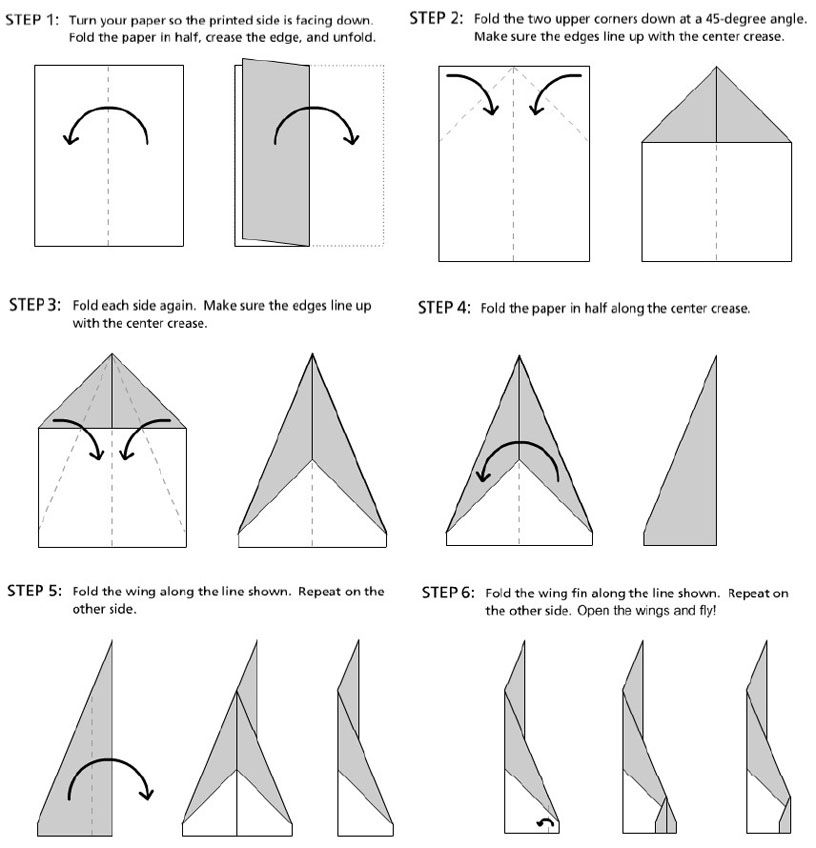 how to draw a airplane step by step how to draw an airplane easy drawing art how airplane step by to a draw step