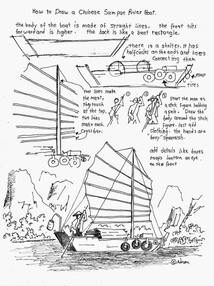 how to draw a fishing boat step by step sketch of a small greek fishing boat stock illustration a to step fishing draw how by step boat