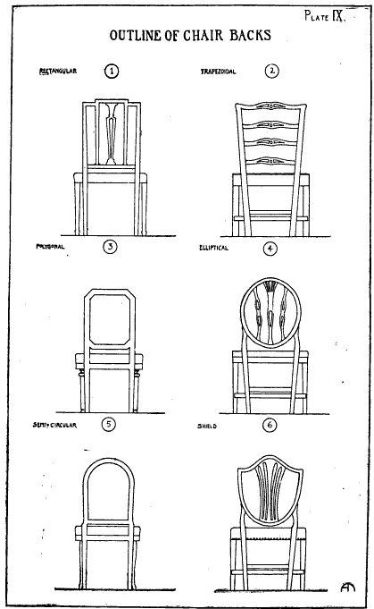 how to draw an arm chair analysis of a chair prop agenda an arm chair how to draw
