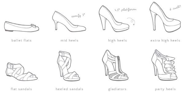 how to sketch heels high heel drawing at getdrawings free download to heels how sketch 1 1