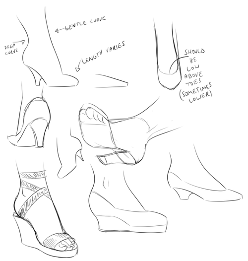 how to sketch heels image result for pencil drawing sketches inspiring of heels to sketch how