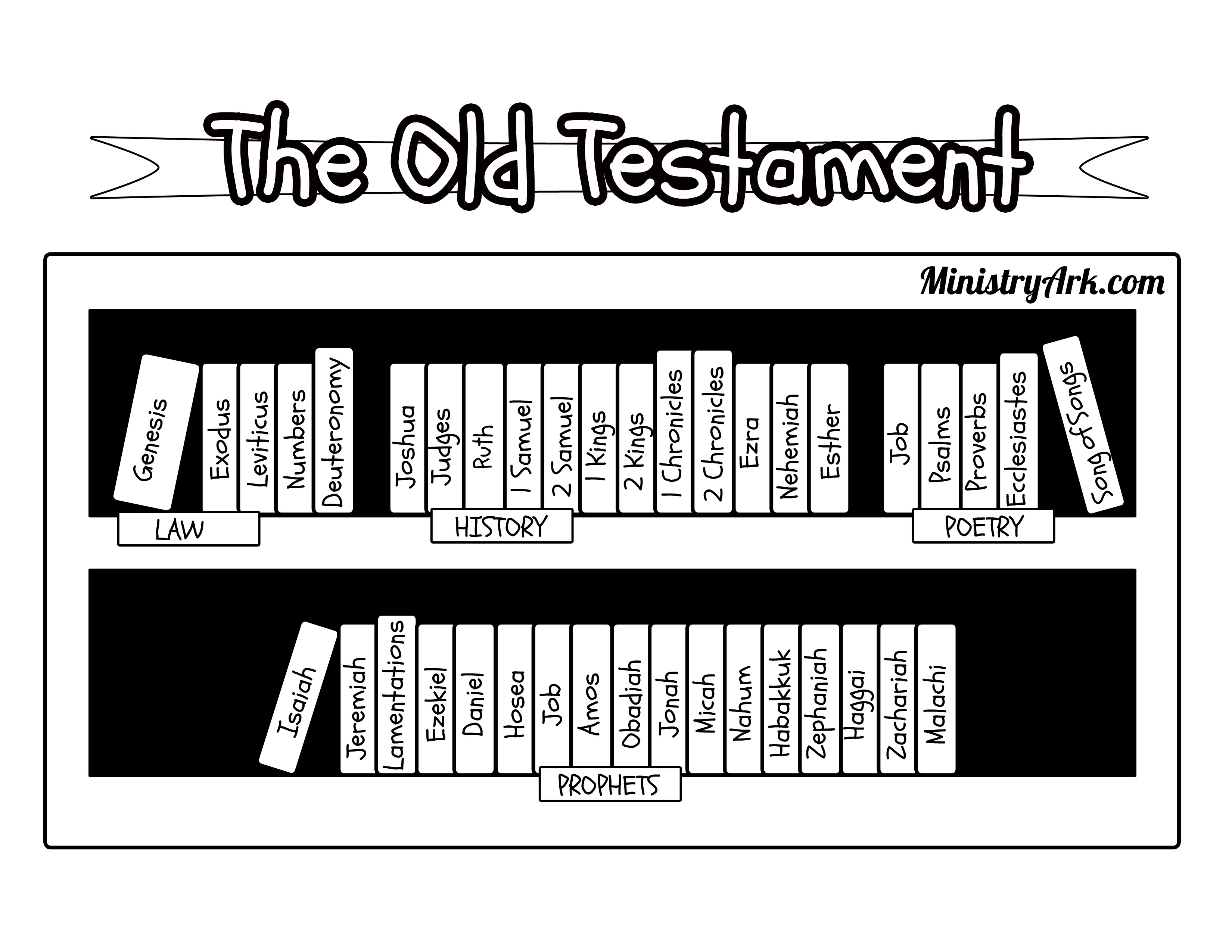 old testament coloring pages old testament coloring pages to print coloring old pages testament