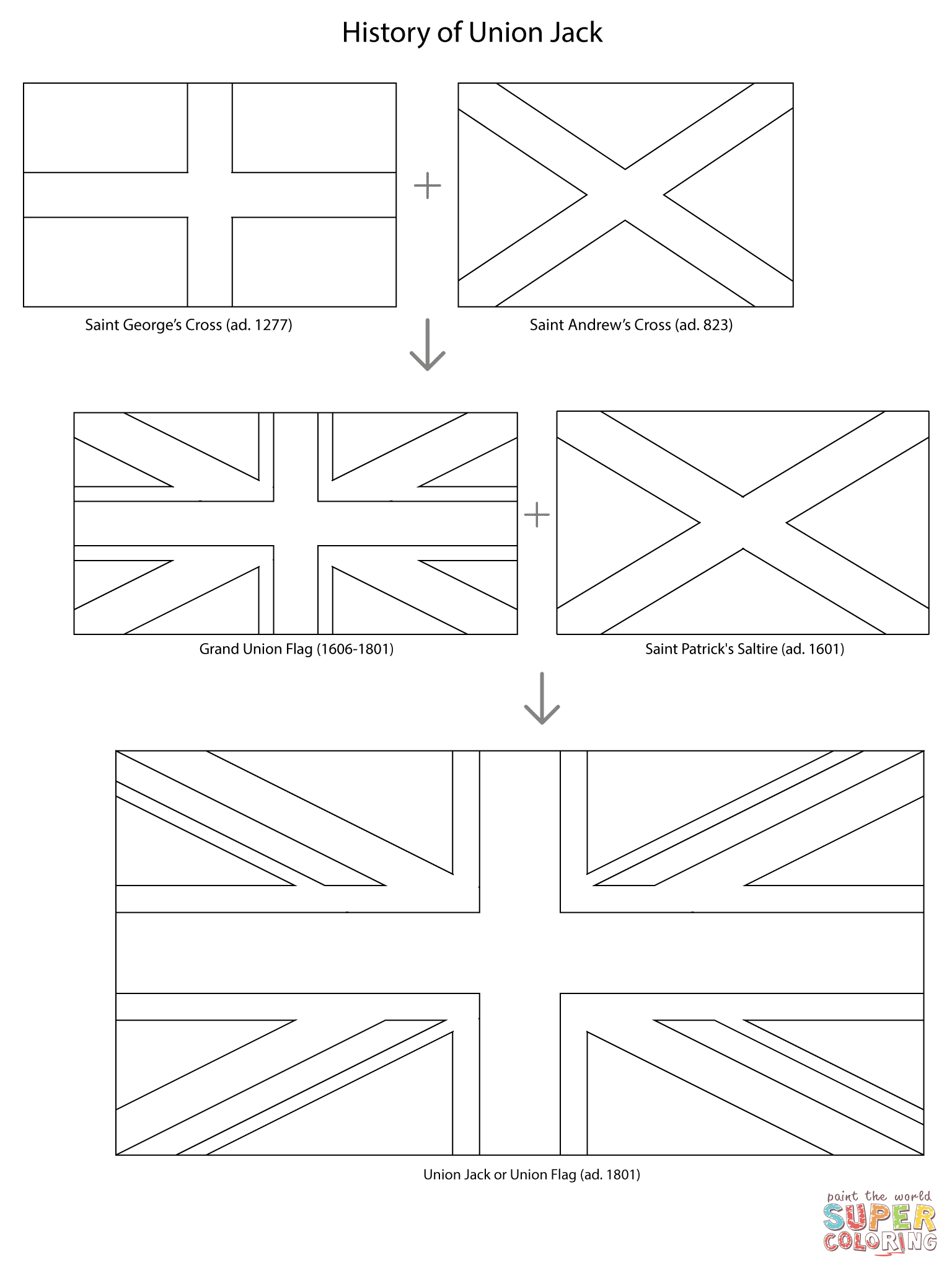 picture of union jack flag to colour union jack history coloring page from united kingdom jack picture flag of to union colour