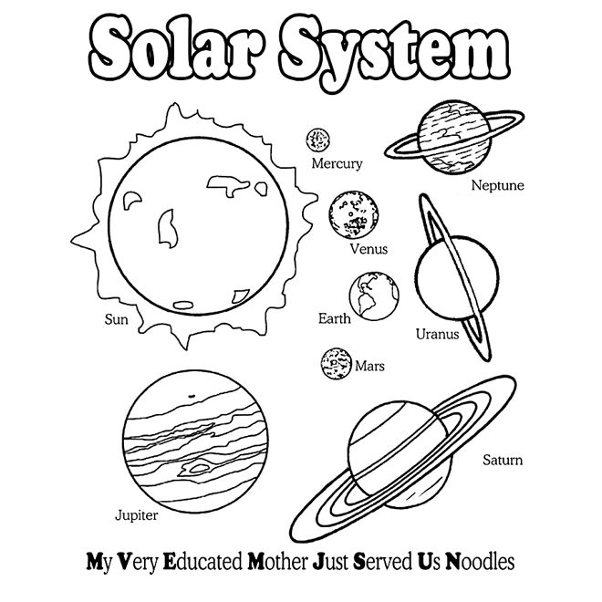 planet coloring pages with the 9 planets planet coloring pages the nine planets solar system 9 the with planet pages planets coloring