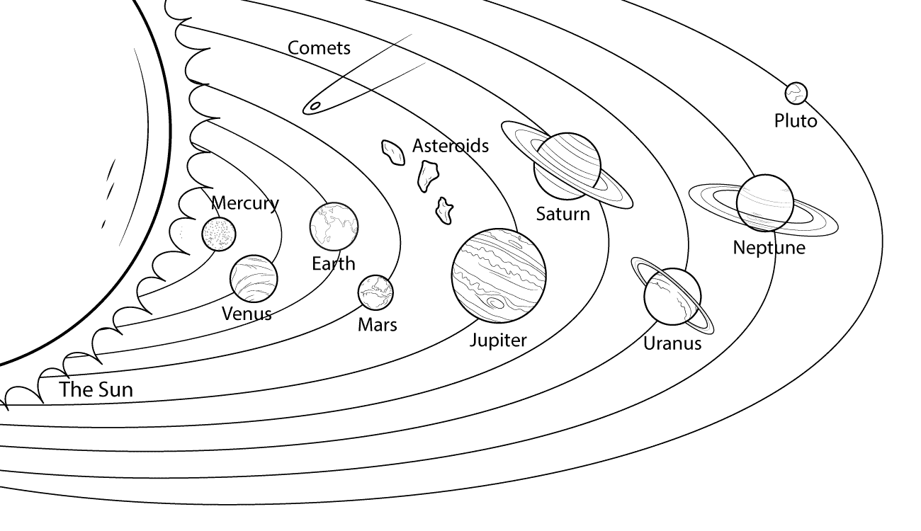 solar system colouring pages solar system coloring pages coloring pages to download solar system colouring pages