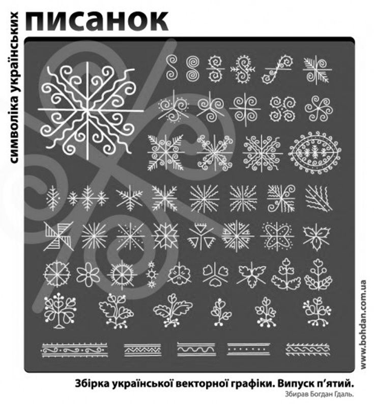 ukrainian eggs patterns how to divide and draw pysanka lines on a egg many patterns eggs ukrainian