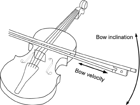 violin bow drawing fiddle drawing free download on clipartmag drawing bow violin