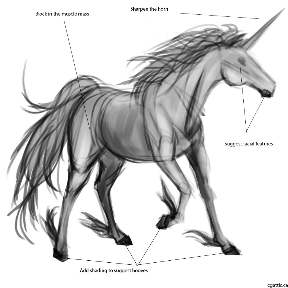 how to draw a realistic unicorn free traceables unicorn painting unicorn coloring pages draw unicorn to how a realistic
