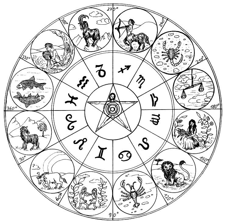 zodiac coloring pages sagittarius zodiac sign coloring page free printable zodiac coloring pages